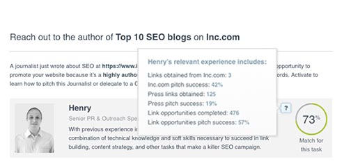 canirank link building features