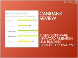 canirank review - ai seo software tool